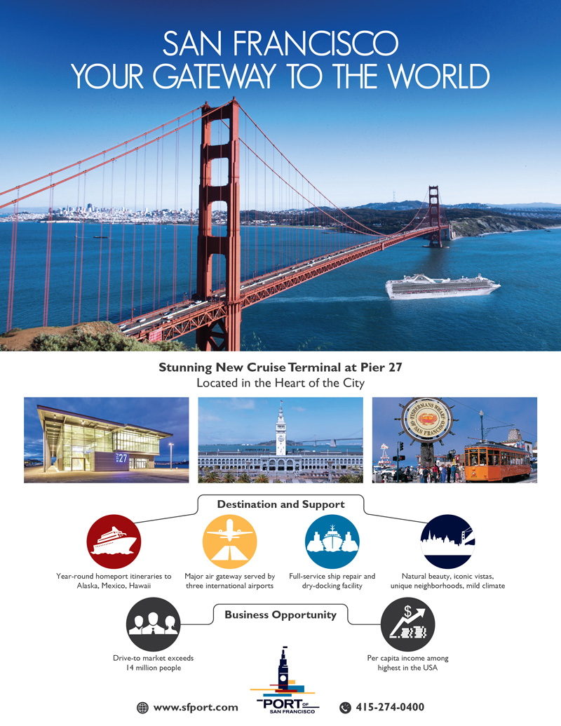 Port of San Francisco – Advertising