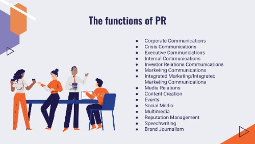 The functions of PR