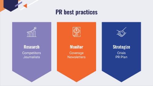 PR best practices